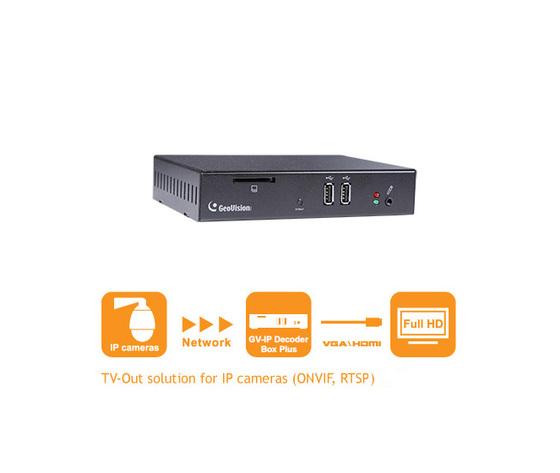GV-IP Decoder Box Plus