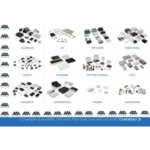 TEKO enclosures Contenitori per elettronica