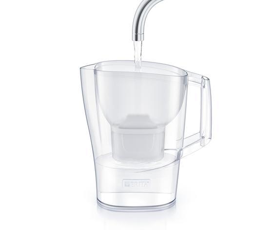 Brita waterfilterjug aluna filling