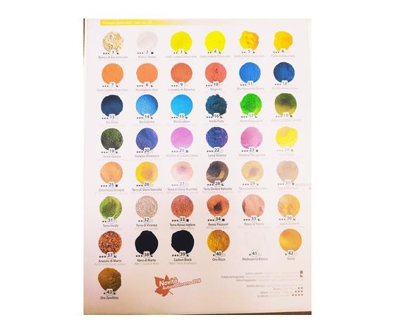 Cartelle pigmenti