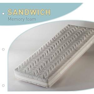 Materasso Memory SANDWICH