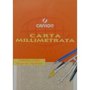 CARTA MILLIMETR.A4 10fg 72g - CANSON 67-420