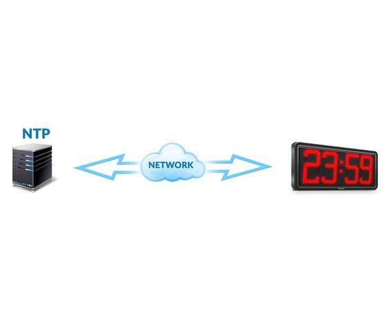 Serwer ntp 1 poprawa network