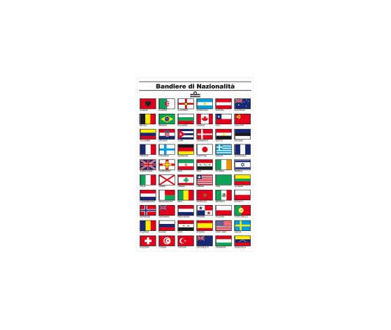 Tabella bandiere nazionionalita