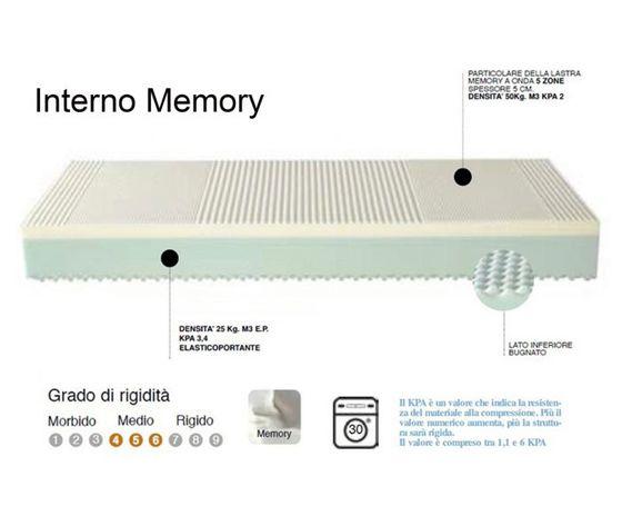 Materasso memory 05 3 1