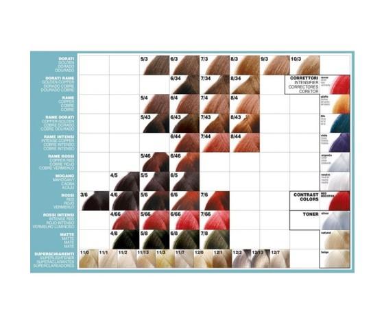 Fanola cartella colori 2
