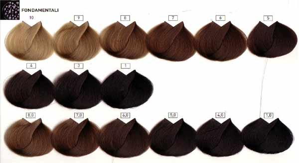 L 39 or al majirel crema colorante permanente professionale 50 ml goggi hair beauty center - Bagno di colore l oreal ...