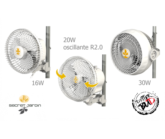 Secret Jardin Monkey Fan clip per grow box VENTILATORE 16W - 20W - 30W