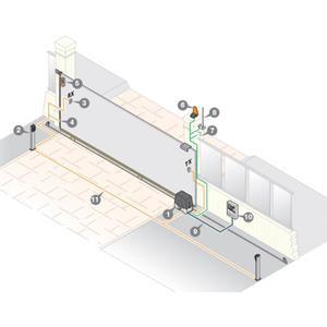 Kit automazione per cancello scorrevole 105/SL524CBX