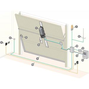 Kit automazione per basculante 230V 310/GL20AP9
